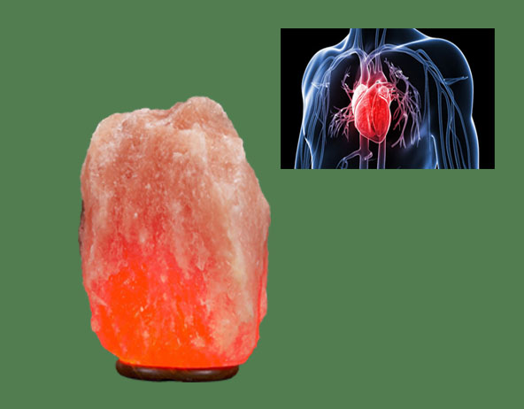 The Benefits of Negative Ions for Cardiovascular Health
